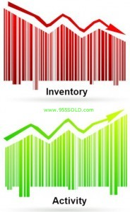 Inventory Activity 184x300 Listing Inventories are Low